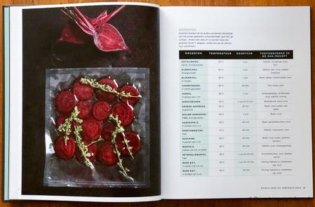 Sous-vide, puur genieten - kookboek