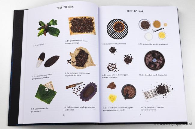 Chocolaterie - Hidde de Brabander